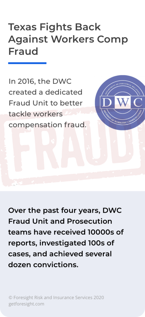 Mobile Texas Fights Back Against Workers Compensation Fraud